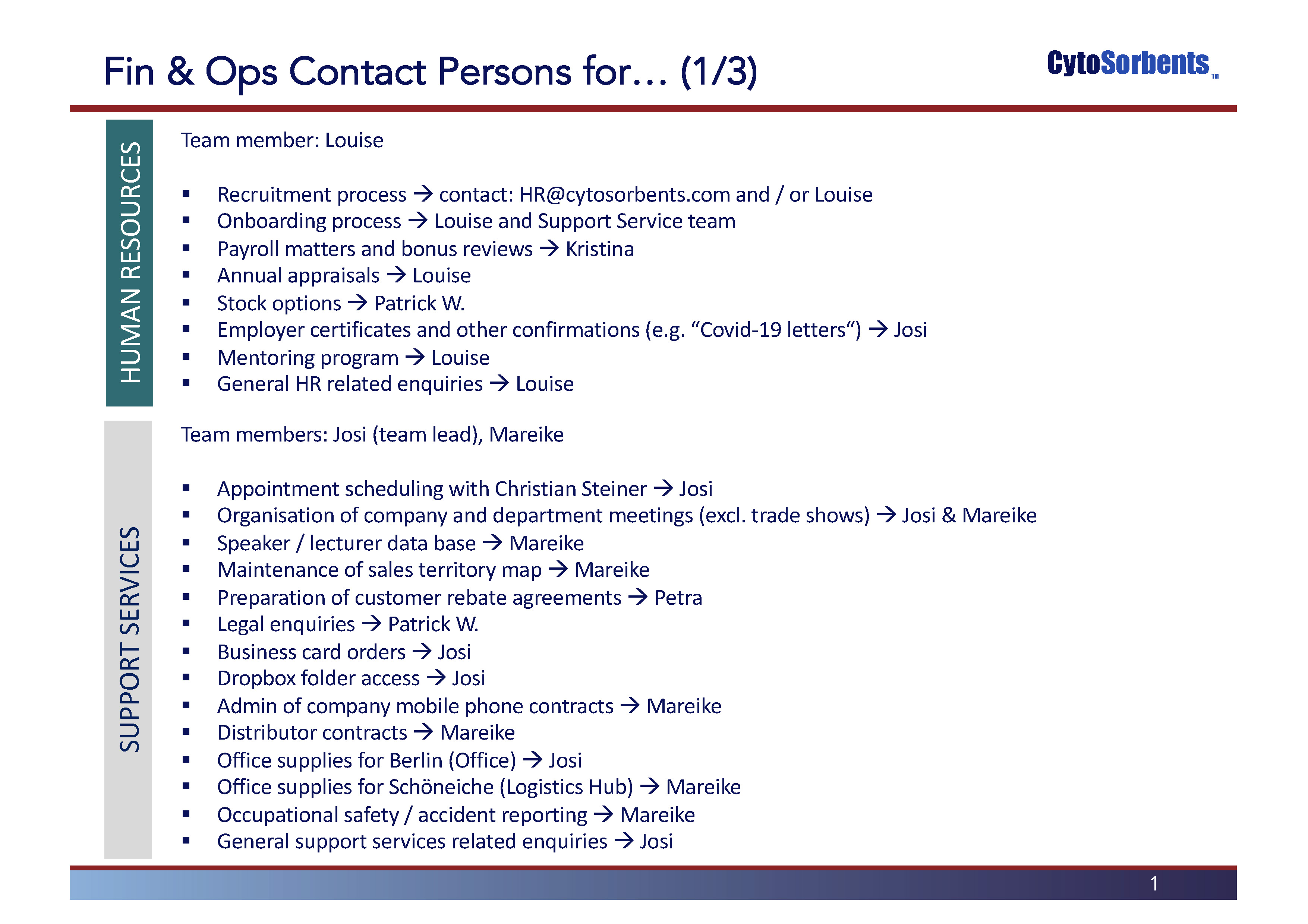 2021-06-16_Fin-Ops-Directory_Seite_14hFObE7Cx86cO